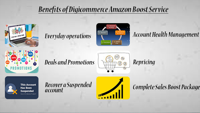 Benefits of Digicommerce Amazon Boost Service